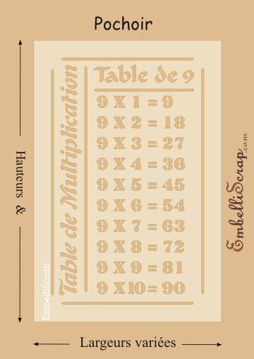 Table de multiplication par 9 en pochoir produit scrapbooking - Table de multiplication par 7 ...